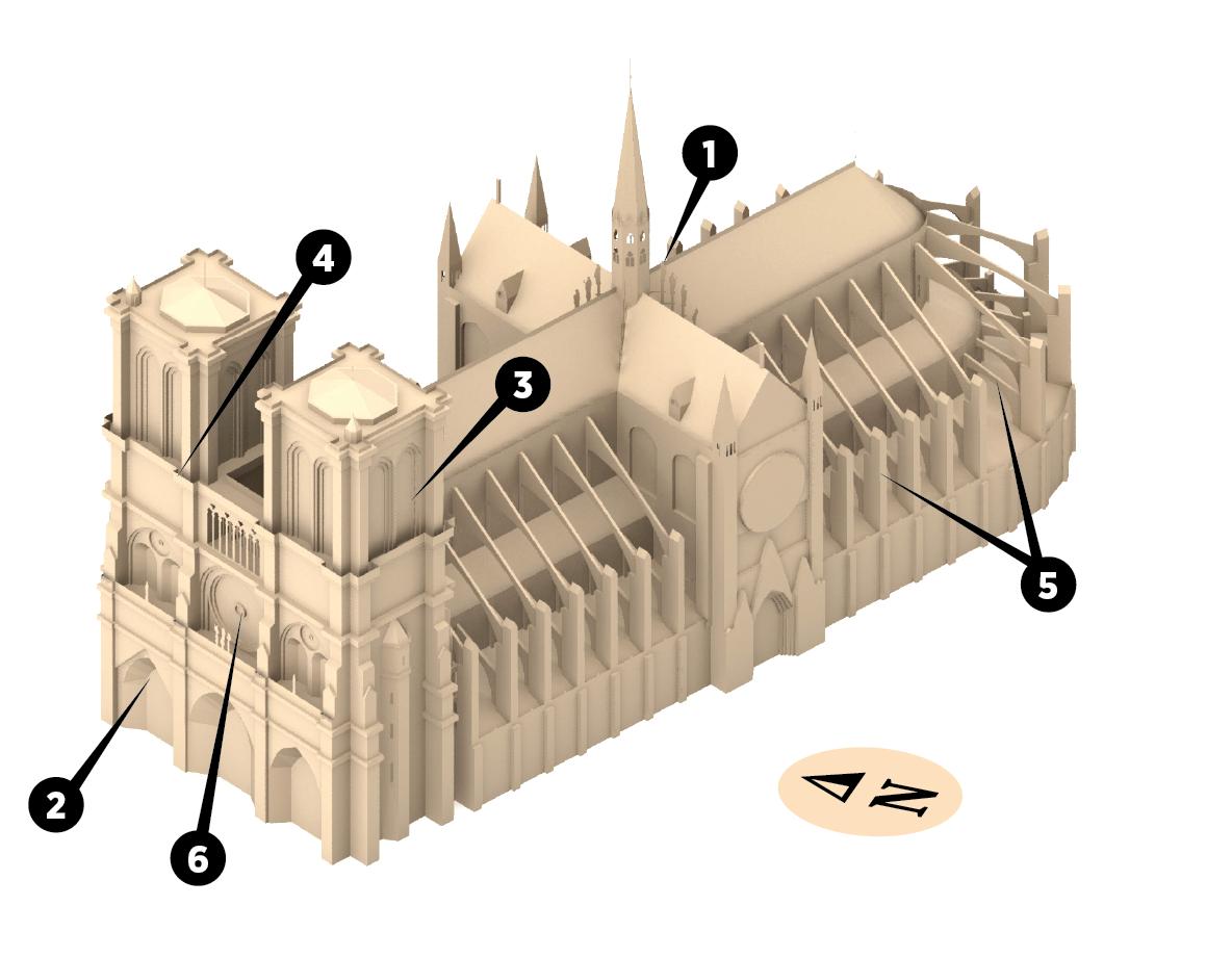 illustration of Notre Dame Cathedral