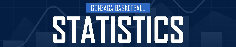 2018/2019 Gonzaga Basketball Stats